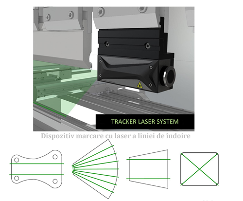 B Sniper  - dispozitiv de marcare linia de indoire abkant cu laser