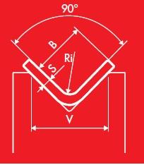 Elemente de la prisma abkant ce pot fi calculate cu abaca indoire