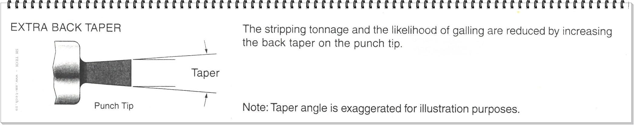 Extra Back Taper la poanson