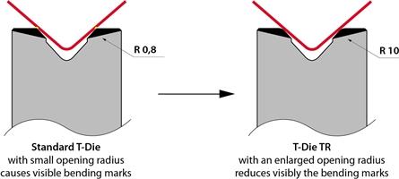Matrite abkant cu raze marite colt anti-zgariere