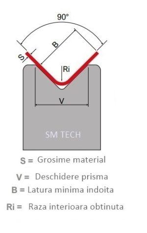 Parametri indoire abkant - SM TECH