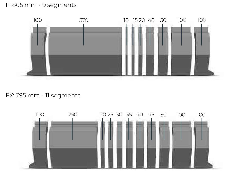 Seturi segmentate standard la poansoanele Rolleri Amada Promecam clasice
