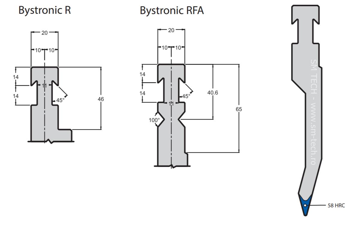 cozi cutite Bystronic R si Bystronic RFA